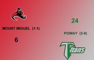 MM-Poway Score
