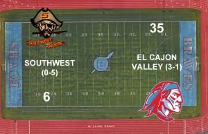 SW at ECV Score