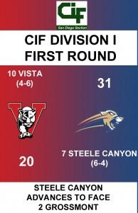 Vista at SC Score